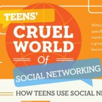 Почти половина интернет-пользователей подростков лгут о своем возрасте [инфографика]