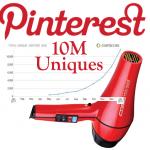 Pinterest прошел рубеж в 10 миллионов уникальных посетителей в месяц быстрее, чем любой другой автономный сайт