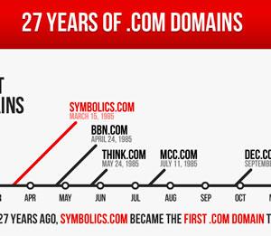 domain-registration-infographic_300