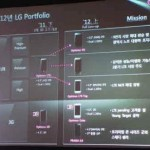 LG готовит «убийцу» Galaxy S III