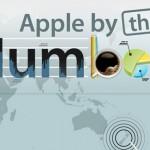 Apple в цифрах [инфографика]