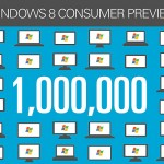 Занимательная инфографика со статистикой о продуктах Microsoft