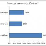 Microsoft рассказала об аппаратном ускорении Windows 8