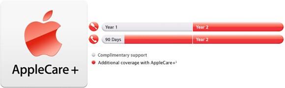 Apple Care+ для iPhone скоро появится в Европе