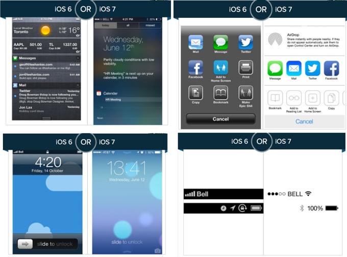 Пользователи предпочитают дизайн iOS 7