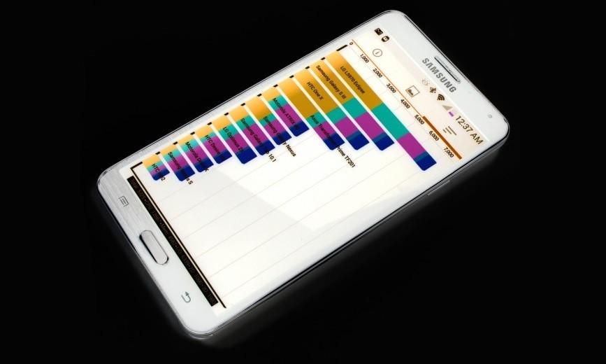 Samsung искусственно завышает результаты бенчмарков для GALAXY Note 3