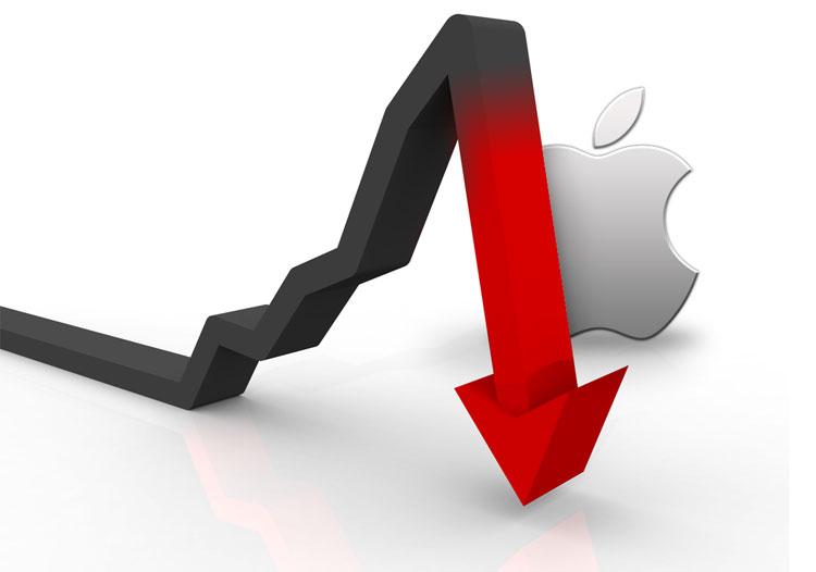 Почему акции Apple падают?