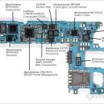 Ребята из Chipworks полностью разобрали Samsung Galaxy S5