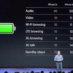Пользователи iPhone: лучше толще, но с емкой батареей